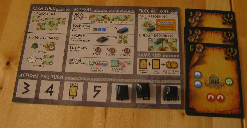 Spielplan von Akrotiri, auf dem bereits einige Tempel entnommen und dadurch zusätzliche Aktionen aktiviert wurden
